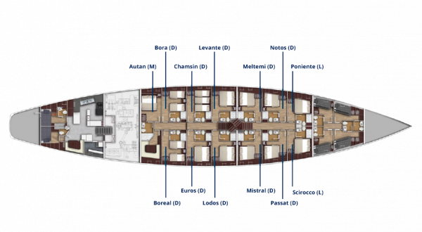 Floorplan of Chronos